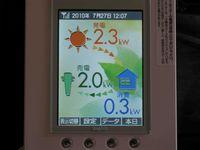 solar panel monitor